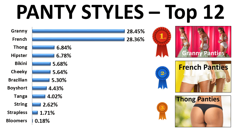 Our Top 12 Panty Styles 1280x720